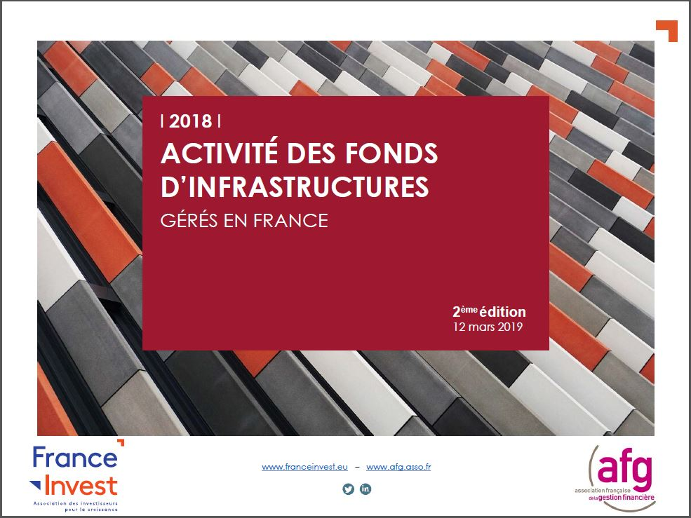 Activity of infrastructure funds managed in France in 2018