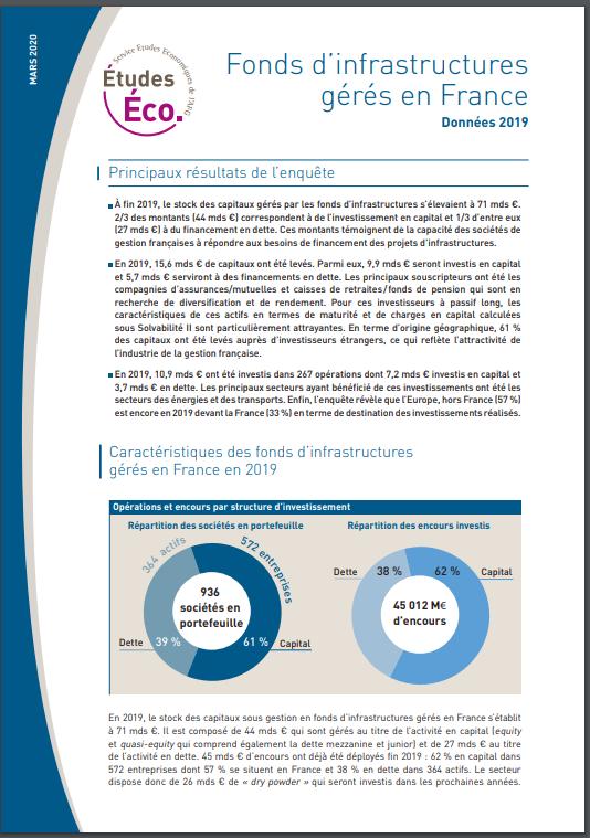 """Principaux résultats de l'enquête """"Activité des fonds d'infrastructures gérés en France - Données 2019"""""""